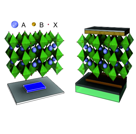 The Role of Metal Halide Perovskites in Next-Generation Lighting Devices