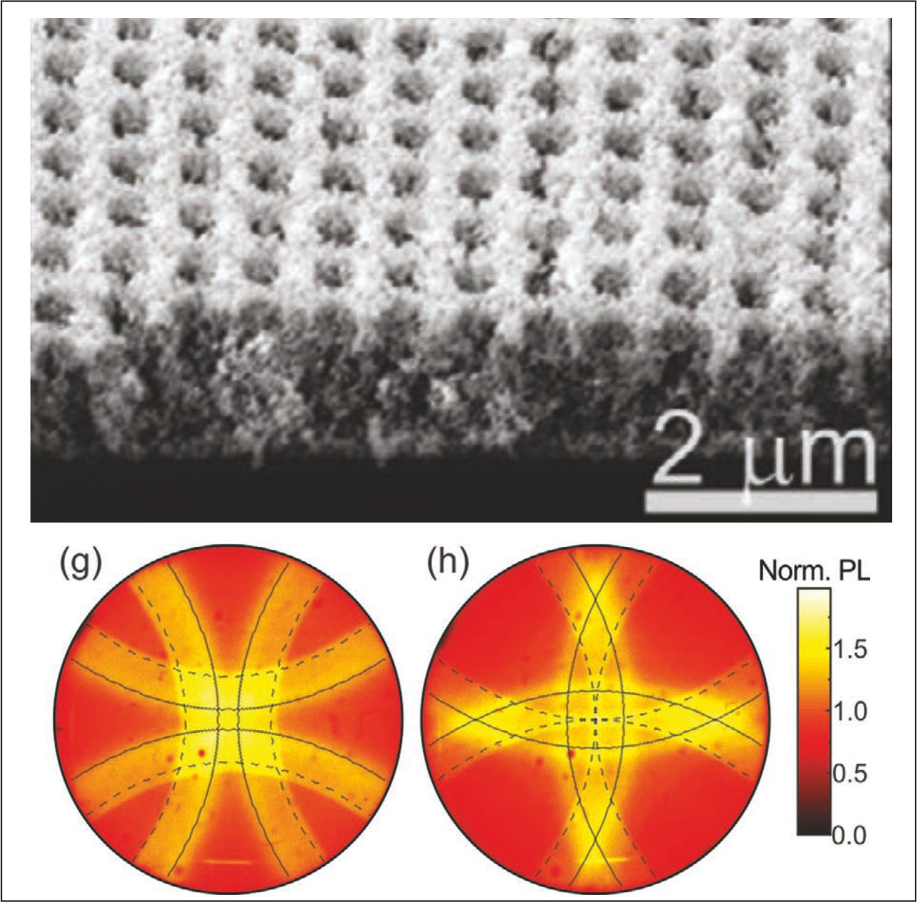 Enhanced Directional Light Extraction from Patterned Rare-Earth Phosphor Films